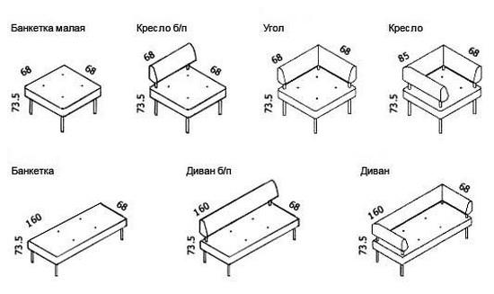 Как сделать офисный диван